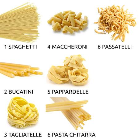 torchio elettrico tipi forme di pasta spaghetti maccheroni bucatini pappardelle